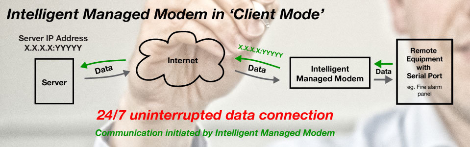 Intelligent Managed Modem - Client Mode (Banner)